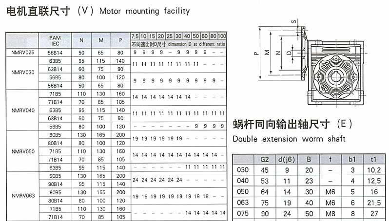 扫地车36v30a智能充电器电路图